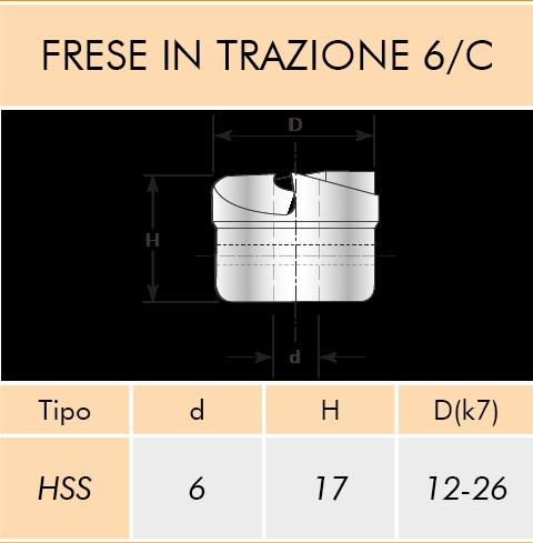 TBL_QUOTE_TRAZIONE-6-C