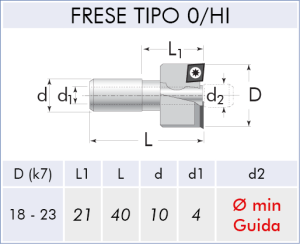 TECHNICAL SHEET FRESE 0/HI