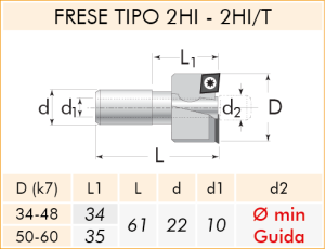TECHNICAL SHEET FRESE 2/HI