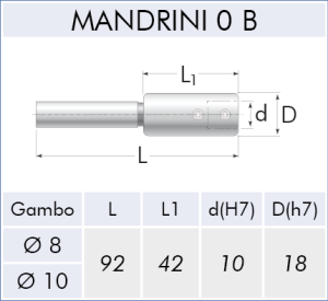TECHNICAL SHEET MANDRINI 0/B