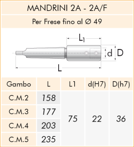 TECHNICAL SHEET MANDRINI 2/A-AF