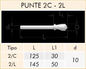 TECHNICAL SHEET PUNTE GR.2